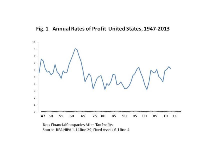profits 2 15 jab 16